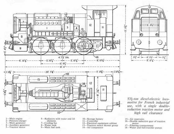 list of synonyms and antonyms of the word  locomotive dimensions and weight